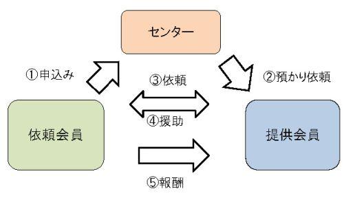 jum_familysupport-flow2.jpg