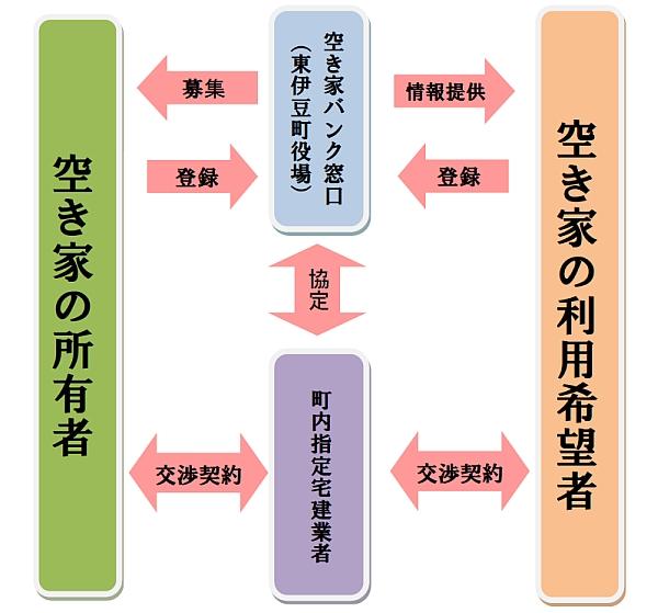 kik_akiyabank-img.jpg